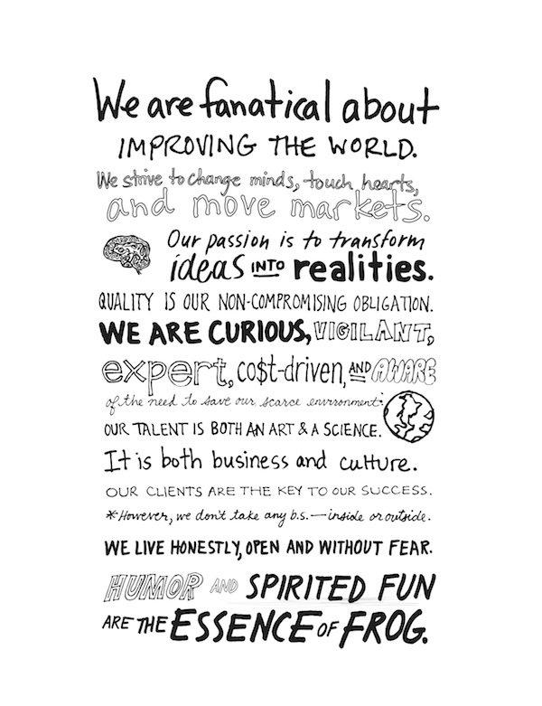 Graphic Design Manifesto Examples
