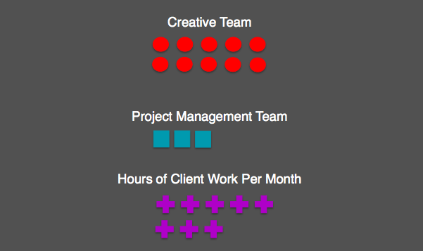 Agency Production Meeting Format 2
