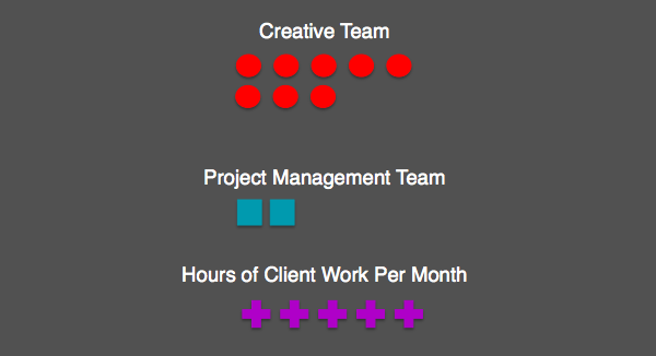 Agency Production Meeting Format 1