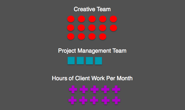 Agency Production Meeting Format 3