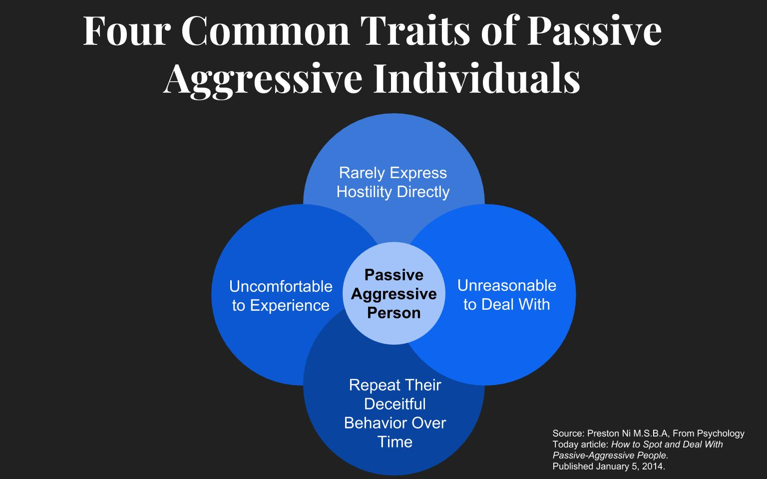 how to deal with an aggressive man